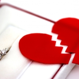 【結婚に関する男女の格】